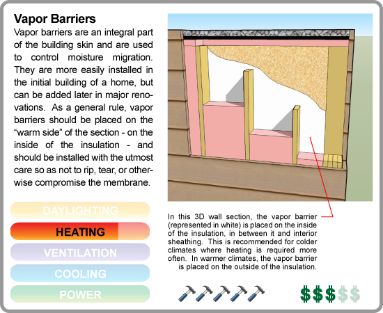 Commonly used terms for Fireproof vapor barrier